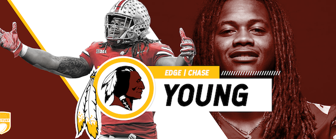 Redskins Pick Chase Young At 2 In This Mock Draft Fast Dc Sports